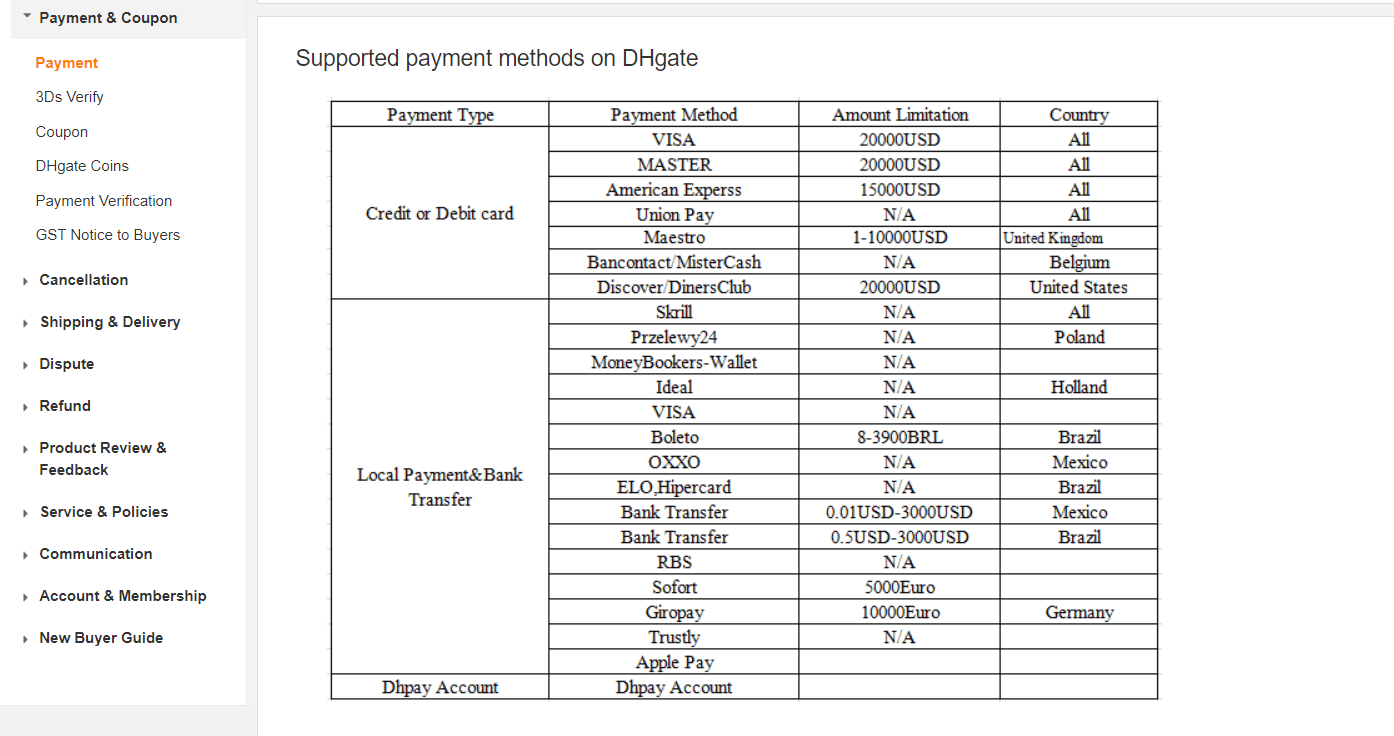 DHGate payment methods